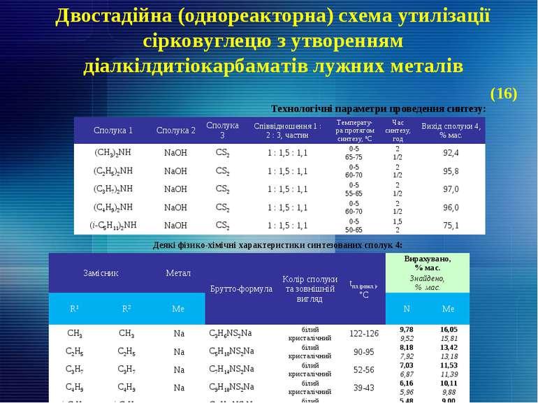 Двостадійна (однореакторна) схема утилізації сірковуглецю з утворенням діалкі...