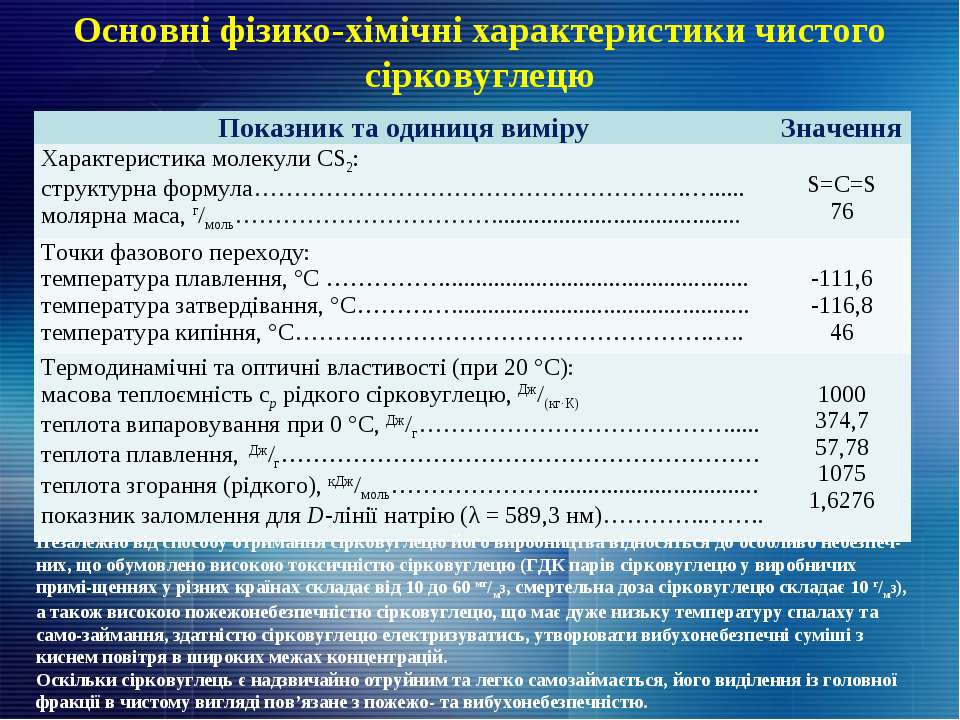 Основні фізико-хімічні характеристики чистого сірковуглецю Незалежно від спос...