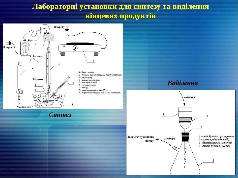 Лабораторні установки для синтезу та виділення кінцевих продуктів Синтез Виді...