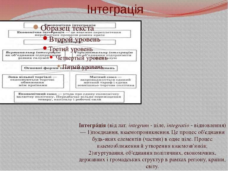 Інтеграція Інтегрáція(від лат.integrum- ціле,integratio- відновлення) — ...