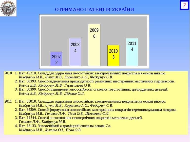 ОТРИМАНО ПАТЕНТІВ УКРАЇНИ * 2010 Пат. 49210. Склад для одержання зносостійких...