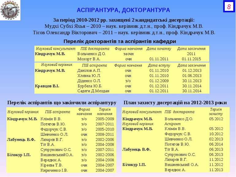 АСПІРАНТУРА, ДОКТОРАНТУРА За період 2010-2012 рр. захищені 2 кандидатські дис...