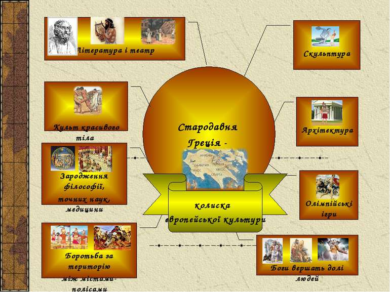 Стародавня Греція - Скульптура Архітектура Олімпійські ігри Боги вершать долі...