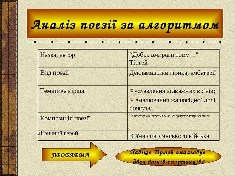 Аналіз поезії за алгоритмом Воїни спартанського війська Ліричний герой На поч...