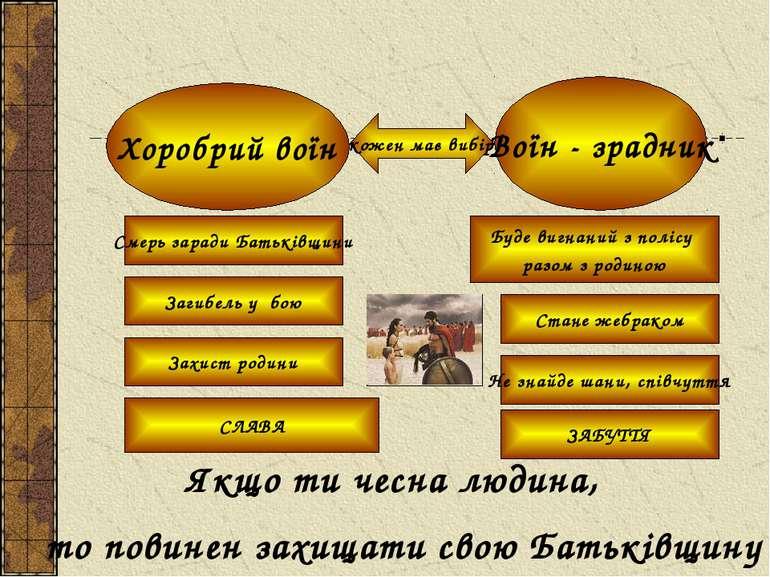 Хоробрий воїн Воїн - зрадник кожен має вибір Смерь заради Батьківщини Загибел...