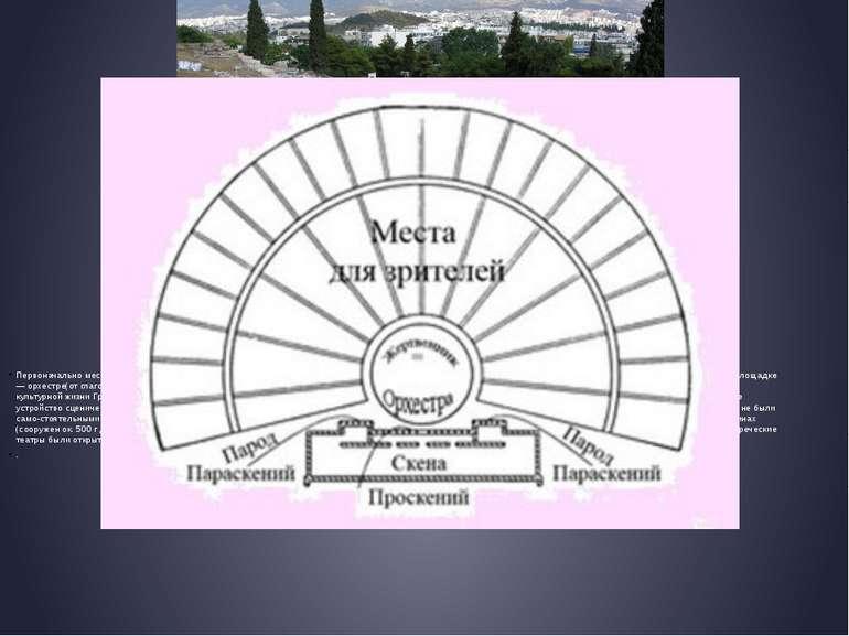 Спочатку місце для вистав влаштовувалося в Стародавній Греції дуже просто: хо...