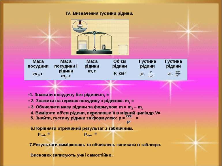 IV. Визначення густини рідини. 1. Зважити посудину без рідини.m1 = 2. Зважити...