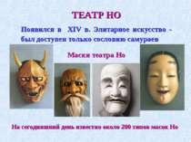 ТЕАТР НО Появился в XIV в. Элитарное искусство - был доступен только сословию...