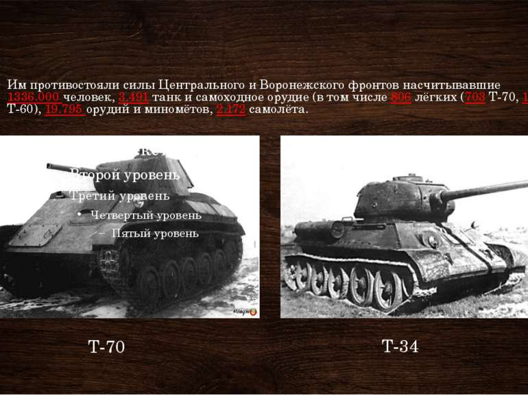 Им противостояли силы Центрального и Воронежского фронтов насчитывавшие 1336....