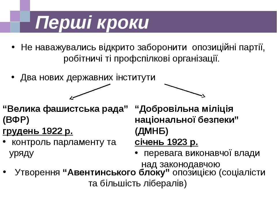 Перші кроки Не наважувались відкрито заборонити опозиційні партії, робітничі ...