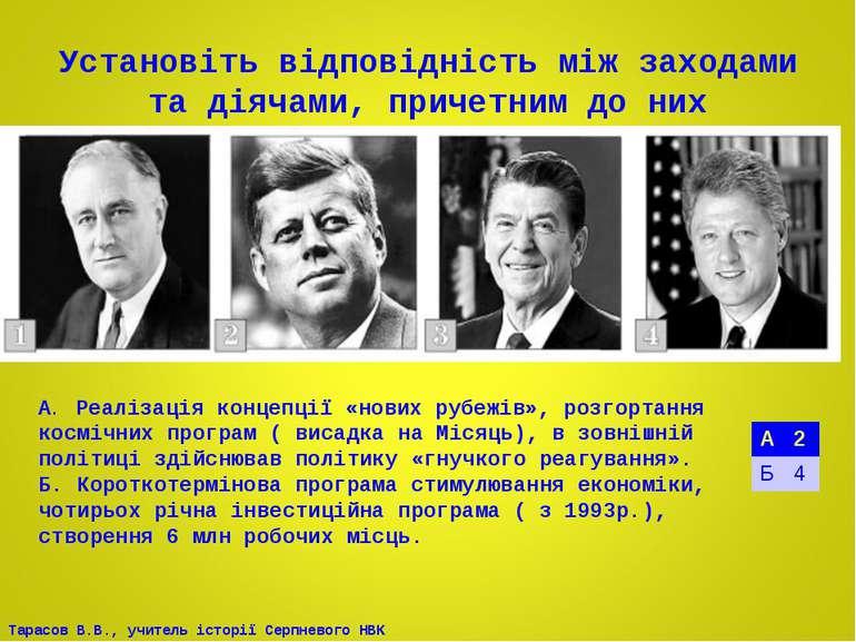 Установіть відповідність між заходами та діячами, причетним до них А. Реаліза...