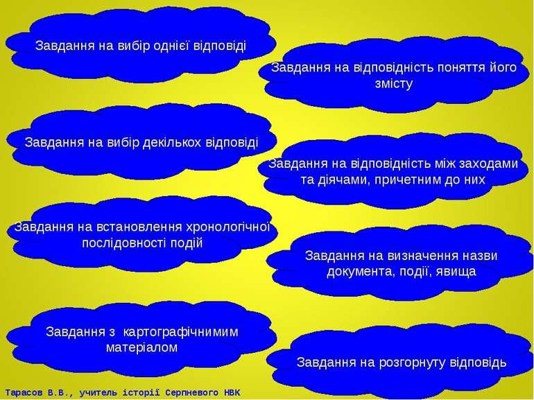 Завдання на вибір однієї відповіді Завдання на вибір декількох відповіді Завд...