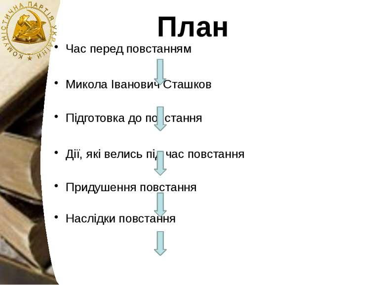 Час перед повстанням Микола Іванович Сташков Підготовка до повстання Дії, які...