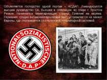 Объявляется господство одной партии – НСДАП. Ликвидируется высшее руководство...