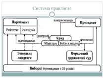 Система правління
