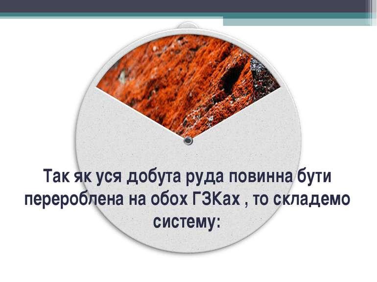 Так як уся добута руда повинна бути перероблена на обох ГЗКах , то складемо с...