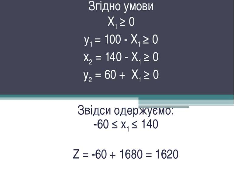 Згідно умови Х1 ≥ 0 у1 = 100 - Х1 ≥ 0 х2 = 140 - Х1 ≥ 0 у2 = 60 + Х1 ≥ 0 Звід...