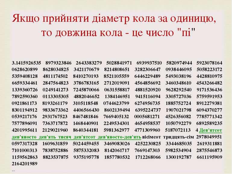 """Якщо прийняти діаметр кола заодиницю,тодовжина кола - це число """"пі"""" 3.1415926..."""