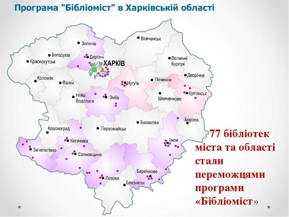 77 бібліотек міста та області стали переможцями програми «Бібліоміст»