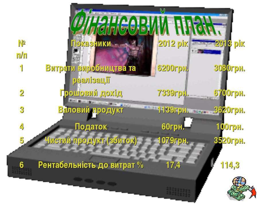 № п/п Показники 2012 рік 2013 рік 1 Витрати виробництва та реалізації 6200грн...
