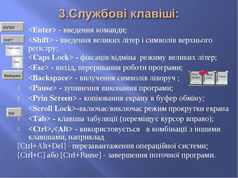 - введення команди; - введення великих літер і символів верхнього регістру; -...
