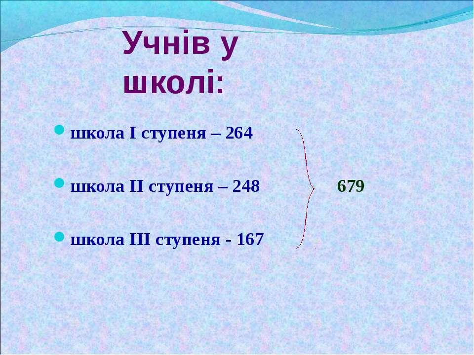 Учнів у школі: школа І ступеня – 264 школа ІІ ступеня – 248 679 школа ІІІ сту...