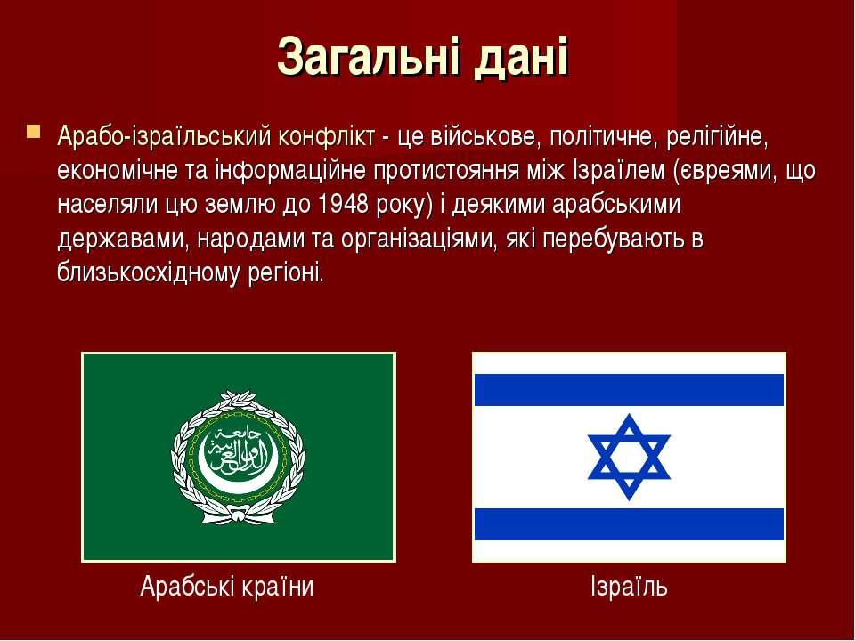 Загальні дані Арабо-ізраїльський конфлікт - це військове, політичне, релігійн...