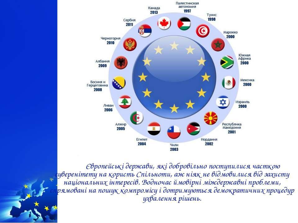 Європейські держави, які добровільно поступилися часткою суверенітету на кори...