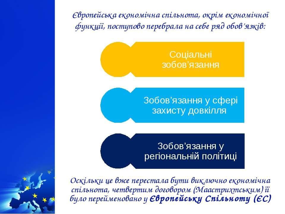 Європейська економічна спільнота, окрім економічної функції, поступово перебр...