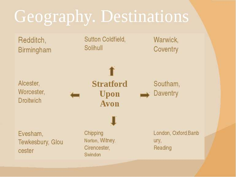Geography. Destinations A Redditch,  Birmingham SuttonColdfield, Solihull War...