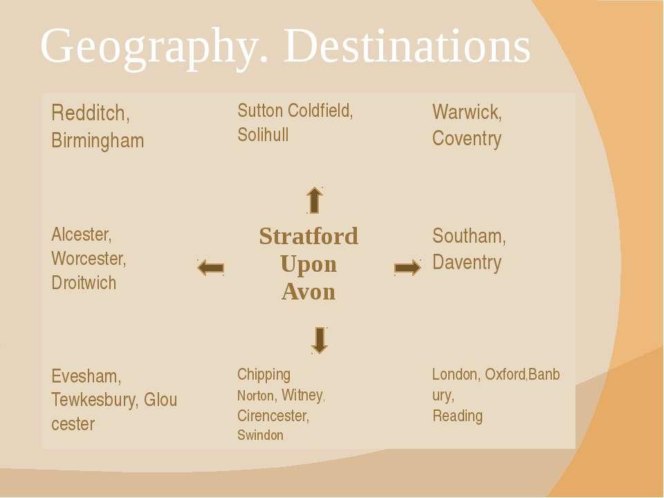 Geography. Destinations A Redditch, Birmingham SuttonColdfield, Solihull War...