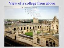 View of a college from above