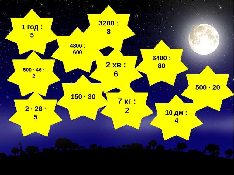 3200 : 8 1 год : 5 150 ∙ 30 6400 : 80 7 кг : 2 2 ∙ 28 ∙ 5 500 ∙ 20 2 хв : 6 5...