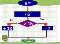 http://aida.ucoz.ru Так а = Ні ∙ 5 + 13 - 7 > 15 відповідь