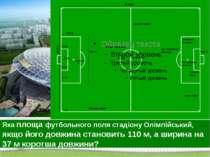 http://aida.ucoz.ru Яка площа футбольного поля стадіону Олімпійський, якщо йо...