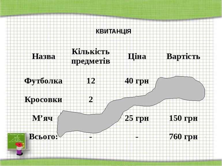 http://aida.ucoz.ru КВИТАНЦІЯ Назва Кількість предметів Ціна Вартість Футболк...