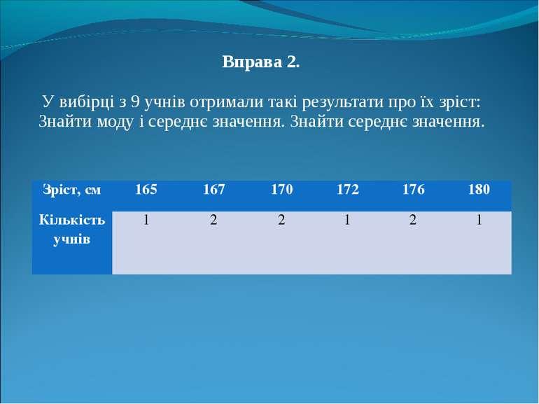 Вправа 2. У вибірці з 9 учнів отримали такі результати про їх зріст: Знайти м...