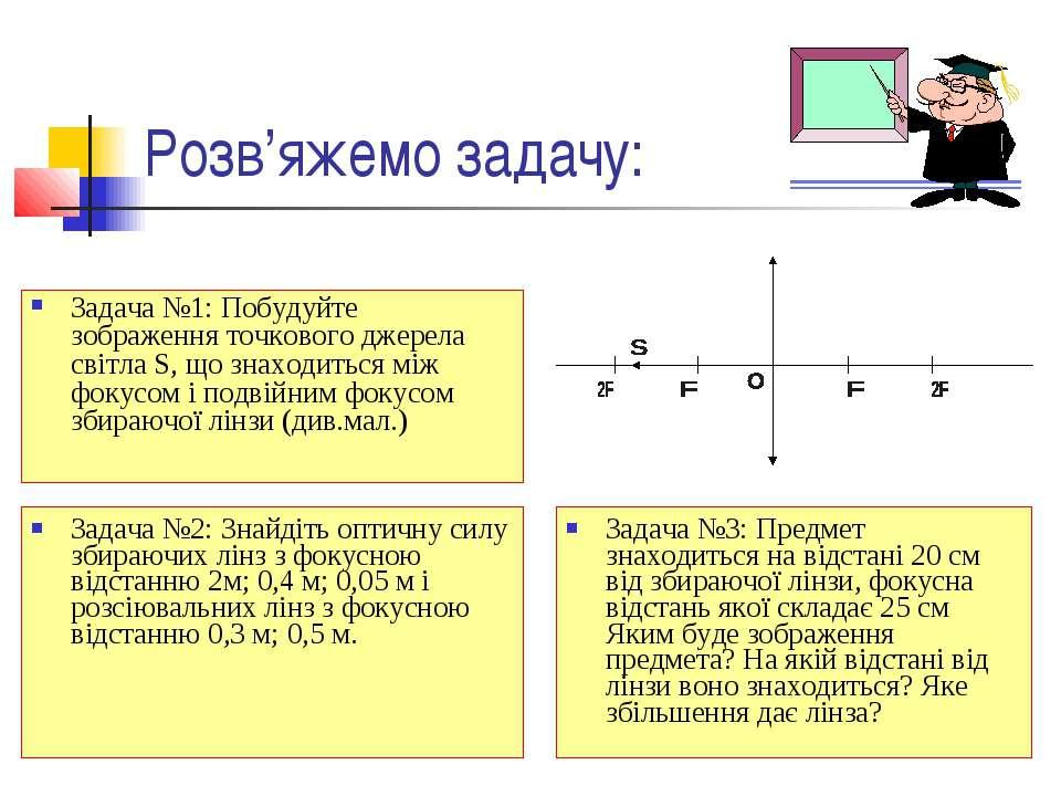Розв'яжемо задачу: Задача №1: Побудуйте зображення точкового джерела світла S...