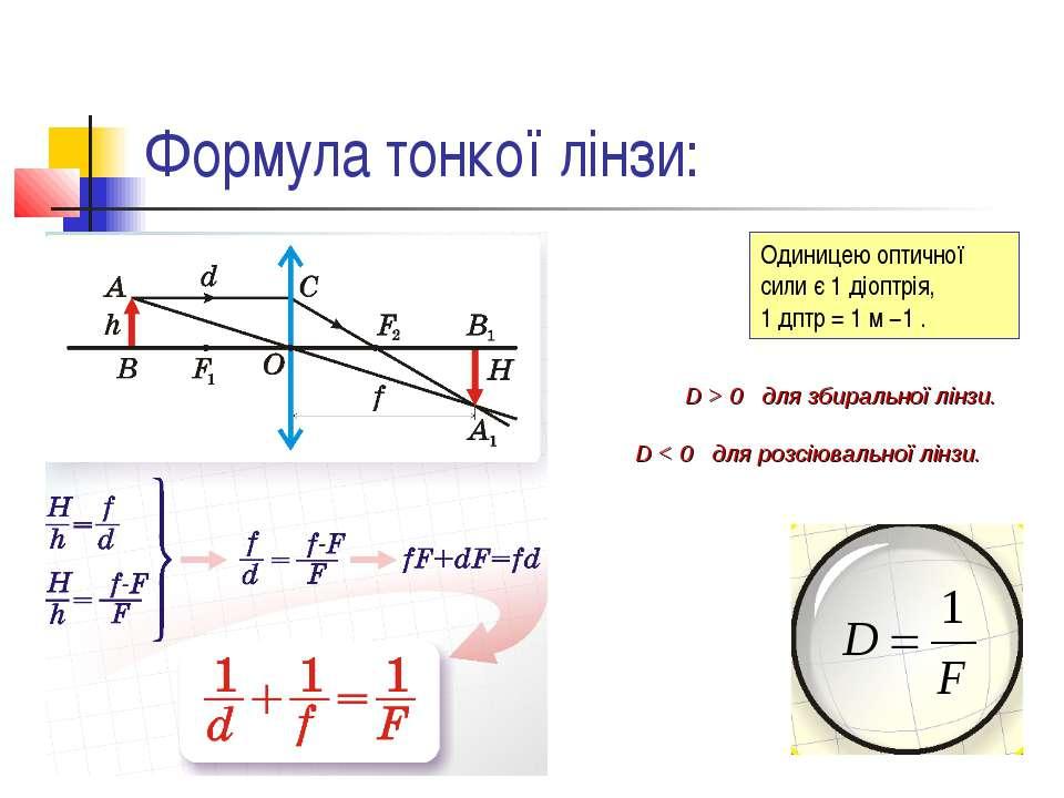 Формула тонкої лінзи: Одиницею оптичної сили є 1 діоптрія, 1 дптр = 1 м −1 . ...