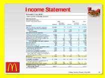 O'Malley, Ouellette, Plourde, & Roy 2009 * Income Statement O'Malley, Ouellet...