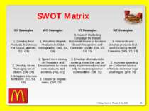 O'Malley, Ouellette, Plourde, & Roy 2009 * SWOT Matrix SO Strategies WO Strat...