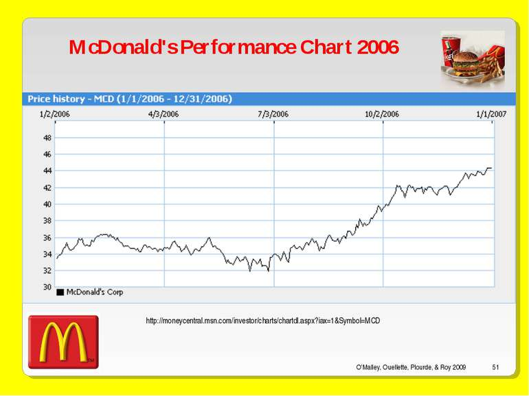 O'Malley, Ouellette, Plourde, & Roy 2009 * McDonald's Performance Chart 2006 ...