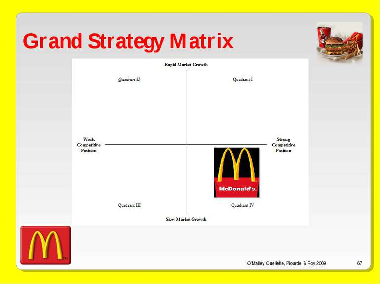 O'Malley, Ouellette, Plourde, & Roy 2009 * Grand Strategy Matrix O'Malley, Ou...