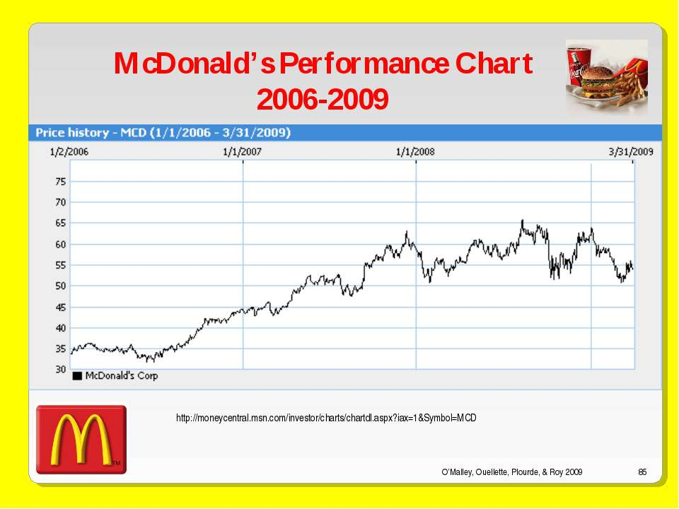 O'Malley, Ouellette, Plourde, & Roy 2009 * McDonald's Performance Chart 2006-...