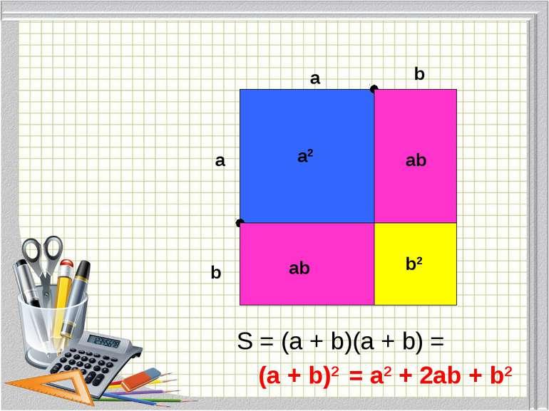 a a b b S = (a + b)(a + b) = a2 b2 ab ab (a + b)2 = a2 + 2ab + b2