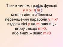 Таким чином, графік функції y = x2 + m можна дістати шляхом переміщення параб...