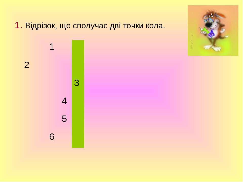 1. Відрізок, що сполучає дві точки кола. 1 2 3 4 5 6
