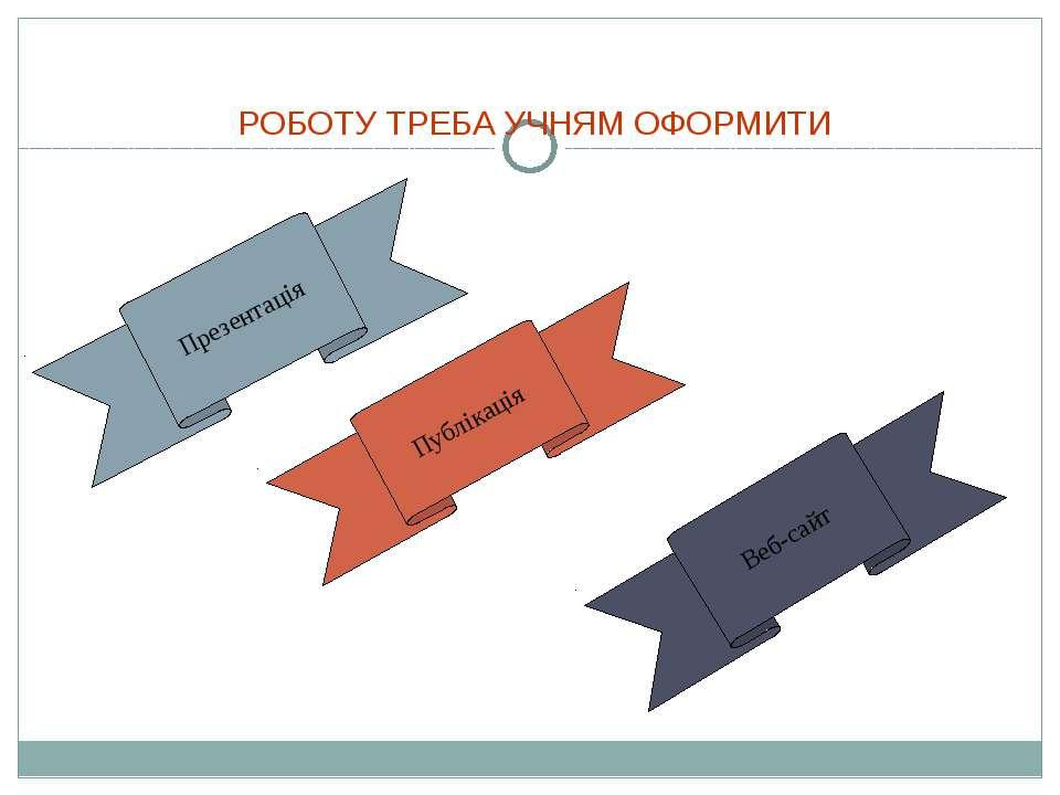 РОБОТУ ТРЕБА УЧНЯМ ОФОРМИТИ Презентація Публікація Веб-сайт