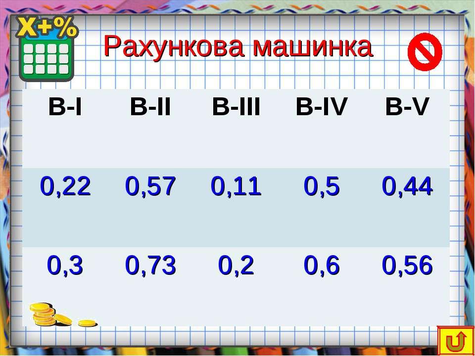 Рахункова машинка В-І В-ІІ В-ІІІ В-ІV В-V 0,22 0,57 0,11 0,5 0,44 0,3 0,73 0,...