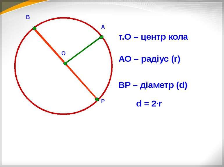 Довжина кола позначається літерою С.